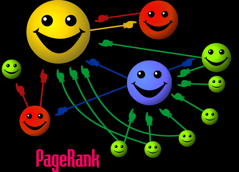 Esquema de funcionamento do Google PageRank